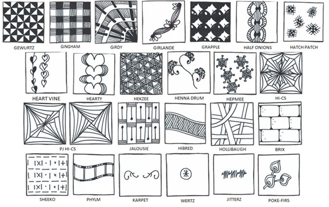 Pete Jones My zentangle book All the Zentangle Patterns in the Stunning Zen Tangle Patterns