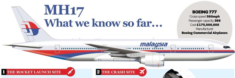 Senarai Nama Jenazah MH17 Tiba Di KLIA 2 September 2014
