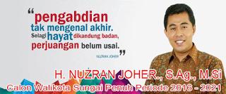 Nuzran_Joher
