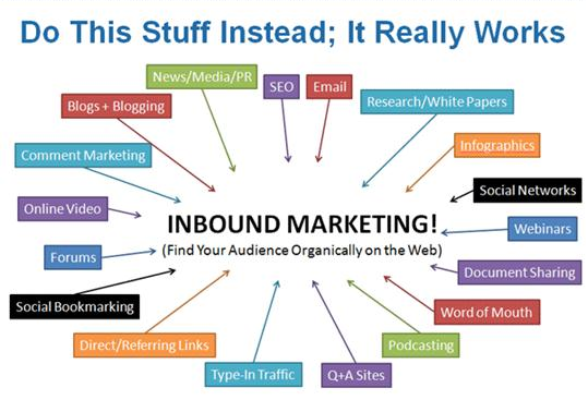SEO What Is Inbound and Outbound?