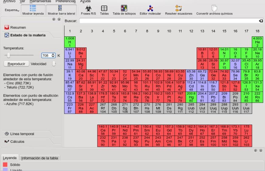tabla periodica de los elementos gaseosos gallery periodic table tabla periodica de los elementos gases images - Tabla Periodica De Los Elementos Gaseosos