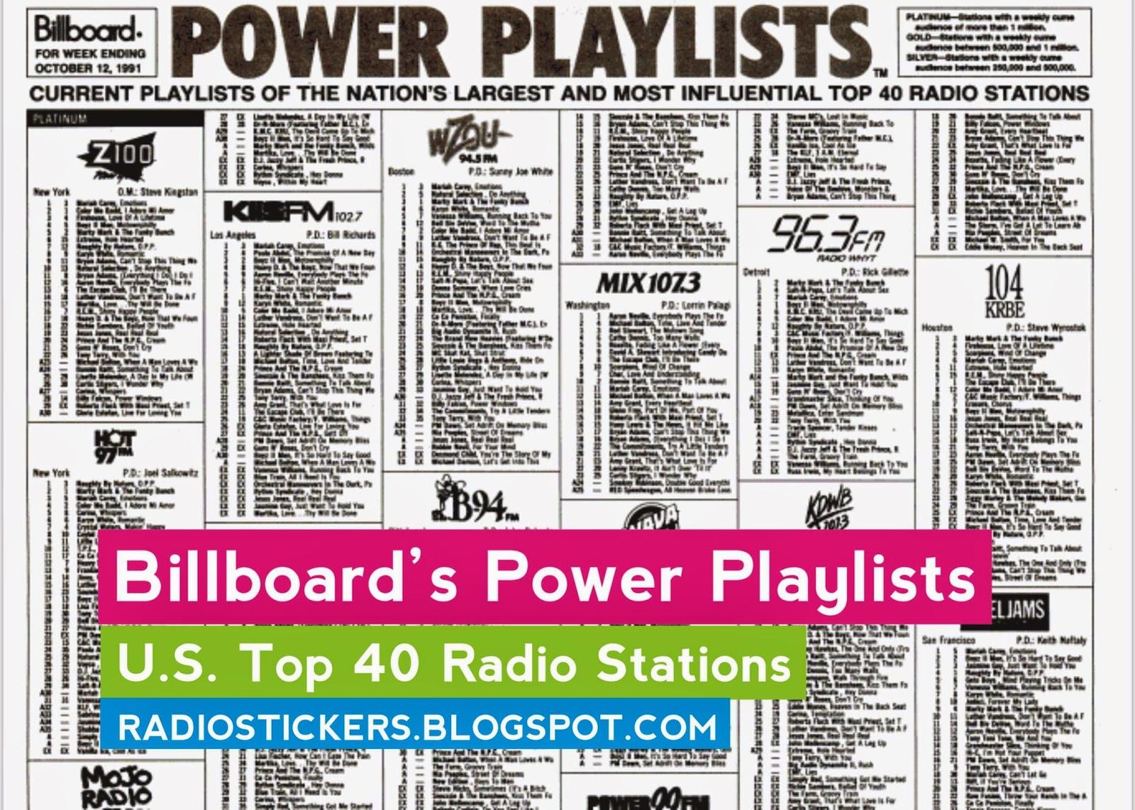clio latin singles List of best-selling singles worldwide this is a list of best-selling singles latin pop: 5: r kelly i believe i can fly 1996: r&b, soul, gospel: 5: shakira.