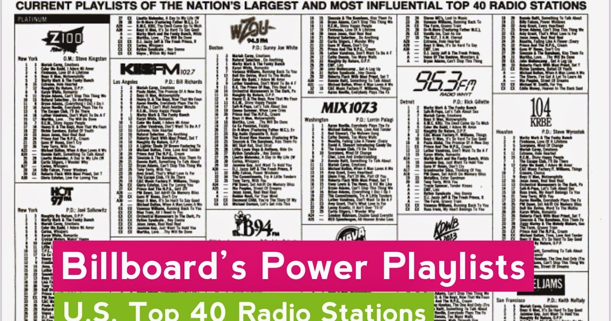RADIO station stickers... and more!: Top 40 (CHR) stations ...