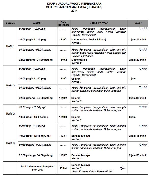 Jadual Waktu Peperiksaan Sijil Pelajaran Malaysia (Ulangan) (SPMU) 2014