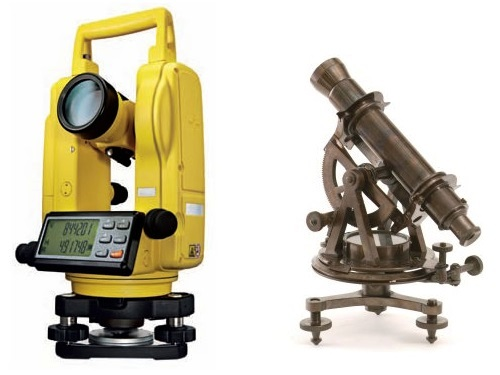 Surveying Electronic Distance Measurement : History of surveying facts you should know gyan