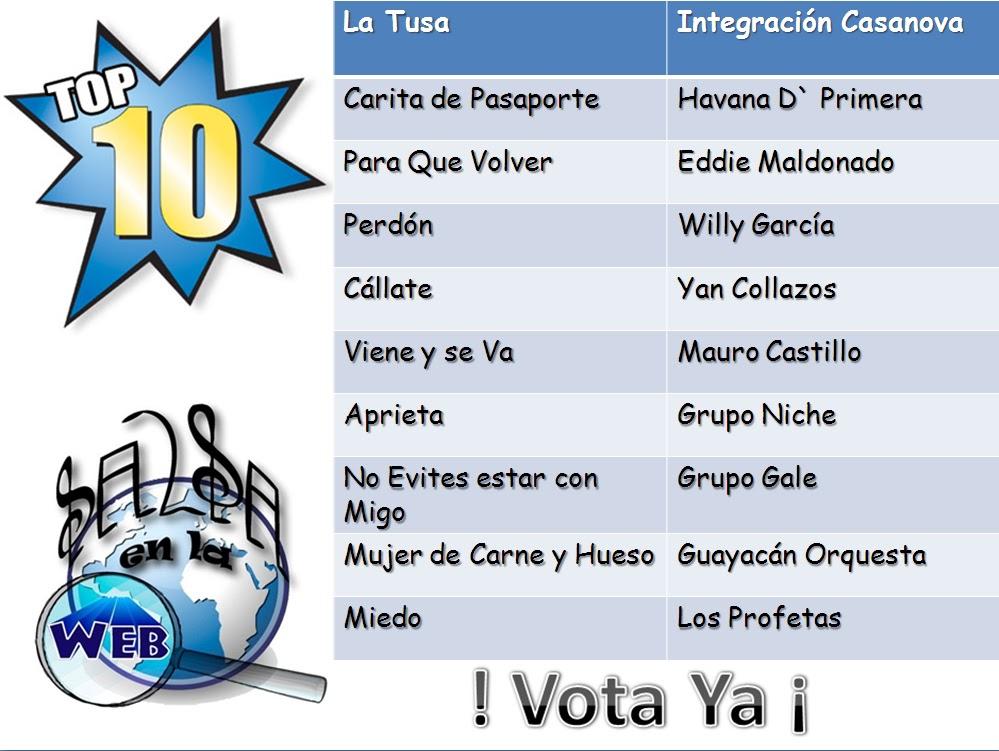 ► Top 10 Junio del 2012