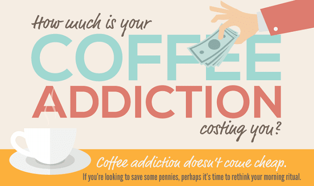 How Much is Your Coffee Addiction Costing You