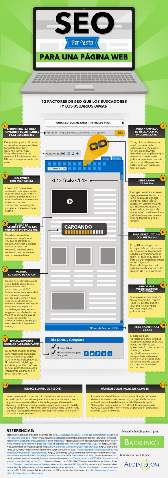 infografia_seo_perfecto_para_una_pagina_web