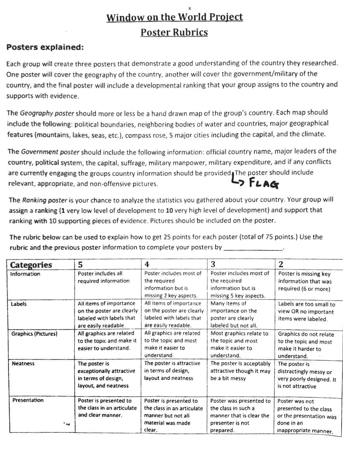 scientist research paper rubric Research paper rubric (word doc) science webquest rubric performance evaluating a web essay scientific report rubric easy to modify for any kind of high school research report physics project rubric a good example of a performance rubric tuned a specific project.