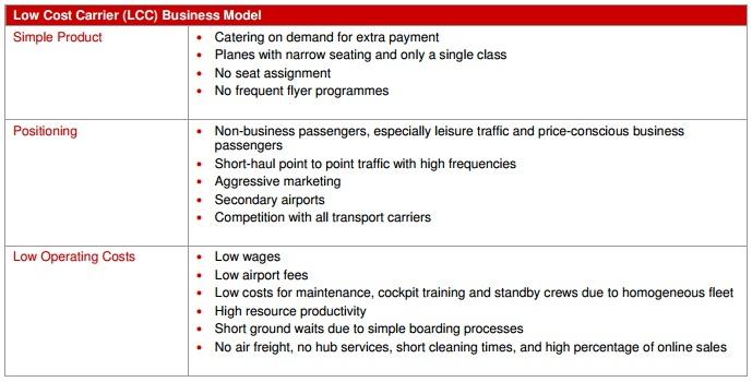 airasia business analysis 6 airasia business analyst interview questions and 4 interview reviews free interview details posted anonymously by airasia interview candidates.