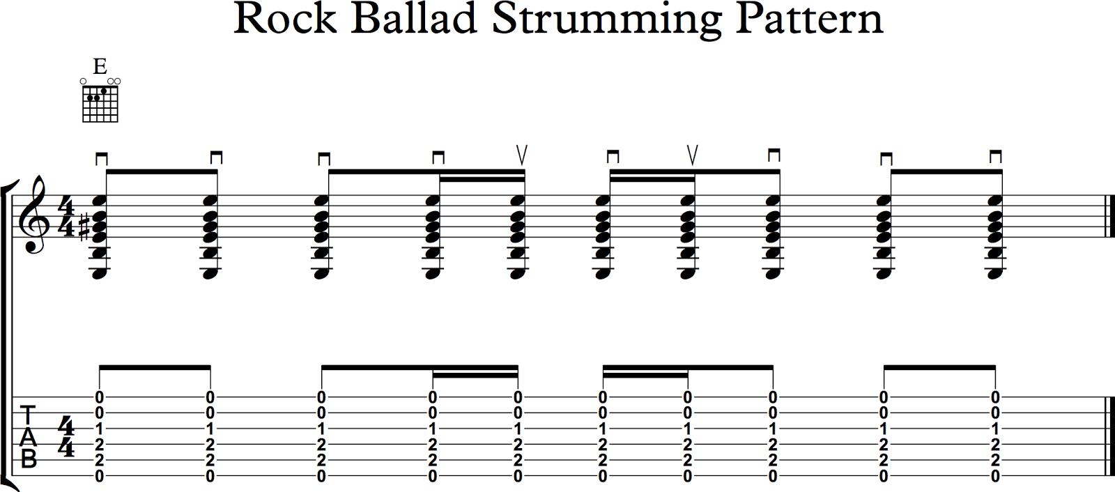 Guitar Strumming Patterns Awesome Design