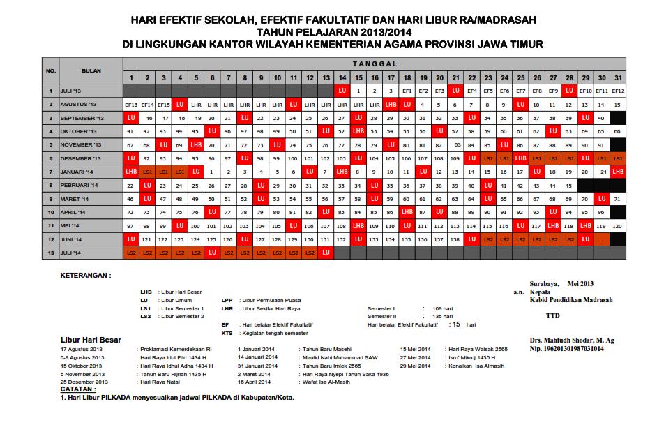 ... SMK MUHAMMADIYAH 2 PAGAK: Kalender Pendidikan 2013-2014 Jawa Timur