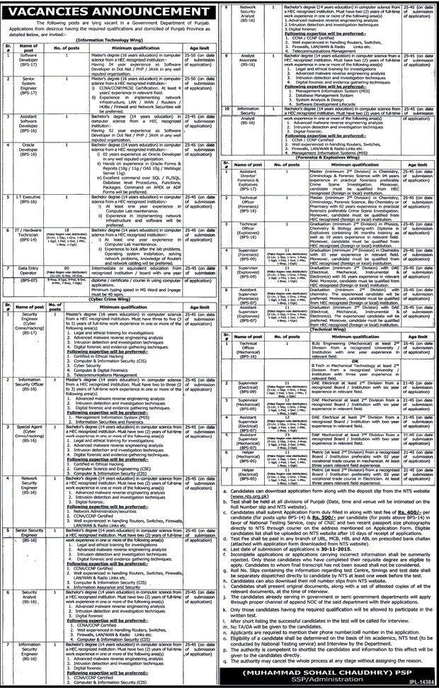 Jobs in Govt of Punjab counter Terrorism Department