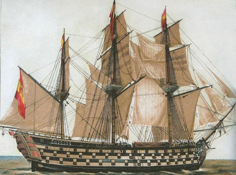 Las historias de doncel nav os de l nea del siglo xviii for Todo sobre barcos