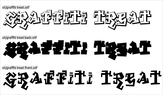 Free Graffiti Fonts - Graffiti Treat