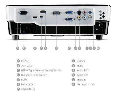 Projector BenQ MX660P