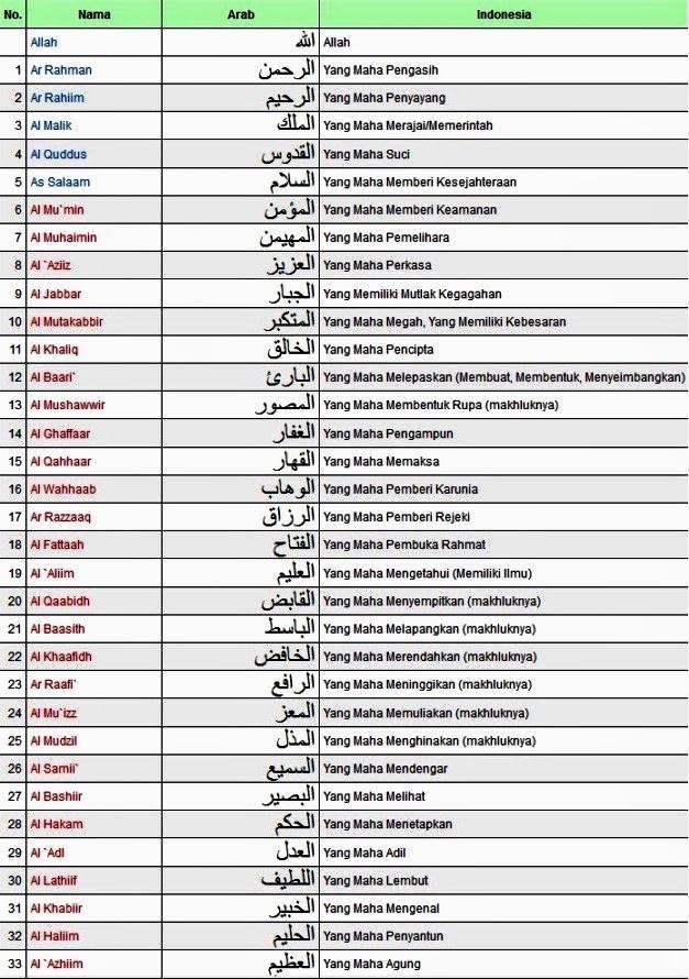 Arti Asmaul Husna Related Keywords & Suggestions - Arti Asmaul Husna ...