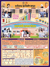 Advertorial: Chhattisgarh Housing Board