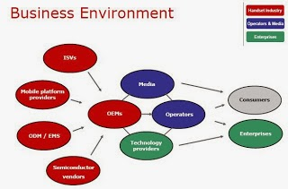 jessops pestle analysis 1 why might an organisation wish to carry out a pest analysis what are the four key components of a pest analysis how does a pest analysis help to provide a picture of the challenges facing jessops.