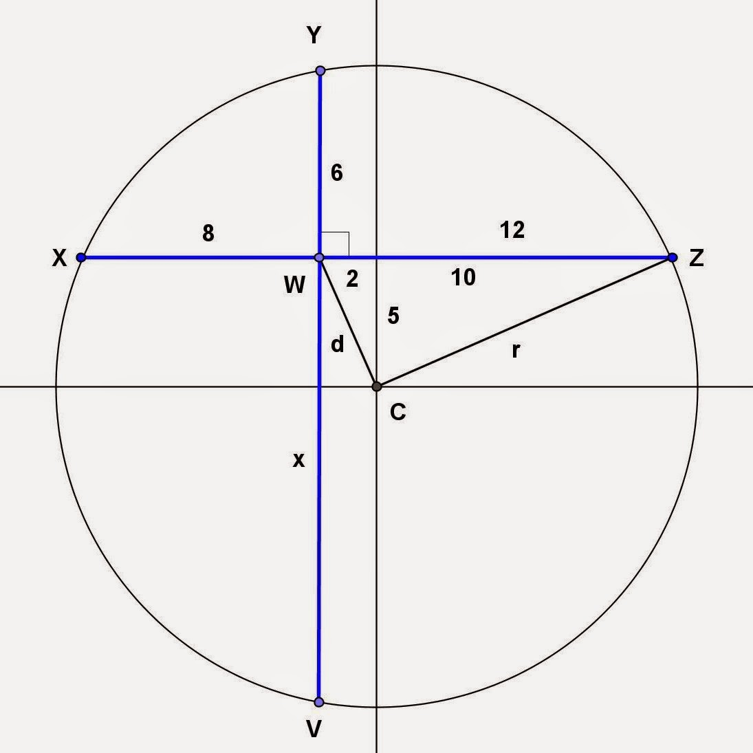 Math principles circle and secant segment problems 4 photo by math principles in everyday life hexwebz Gallery