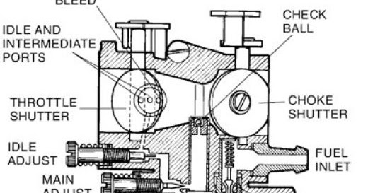 Tecumseh 35 Hp Carburetor Diagram User Guide