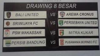 Hasil Undian Perempatfinal Piala Presiden 2015