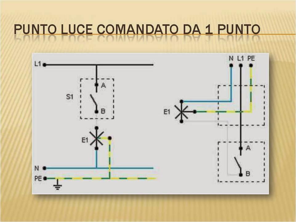Schema Elettrico Una Lampada Tre Interruttori : Impianto elettrico di un appartamento medio schemi