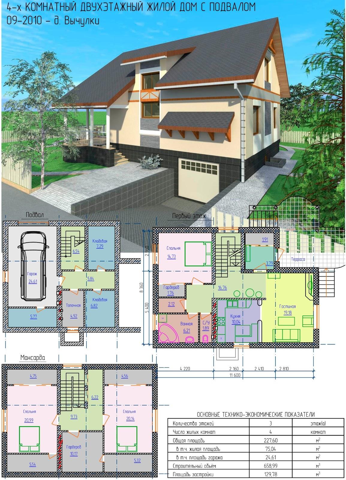 Проекты домов с гаражом и подвалом