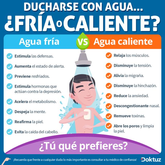 Imagenes De Baño Frio:EL Blog del Fusil: Agua fría o agua caliente
