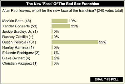 POLL: 'Laser Show' Cements Lead As 'Franchise Face'