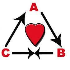 cinta-segitiga