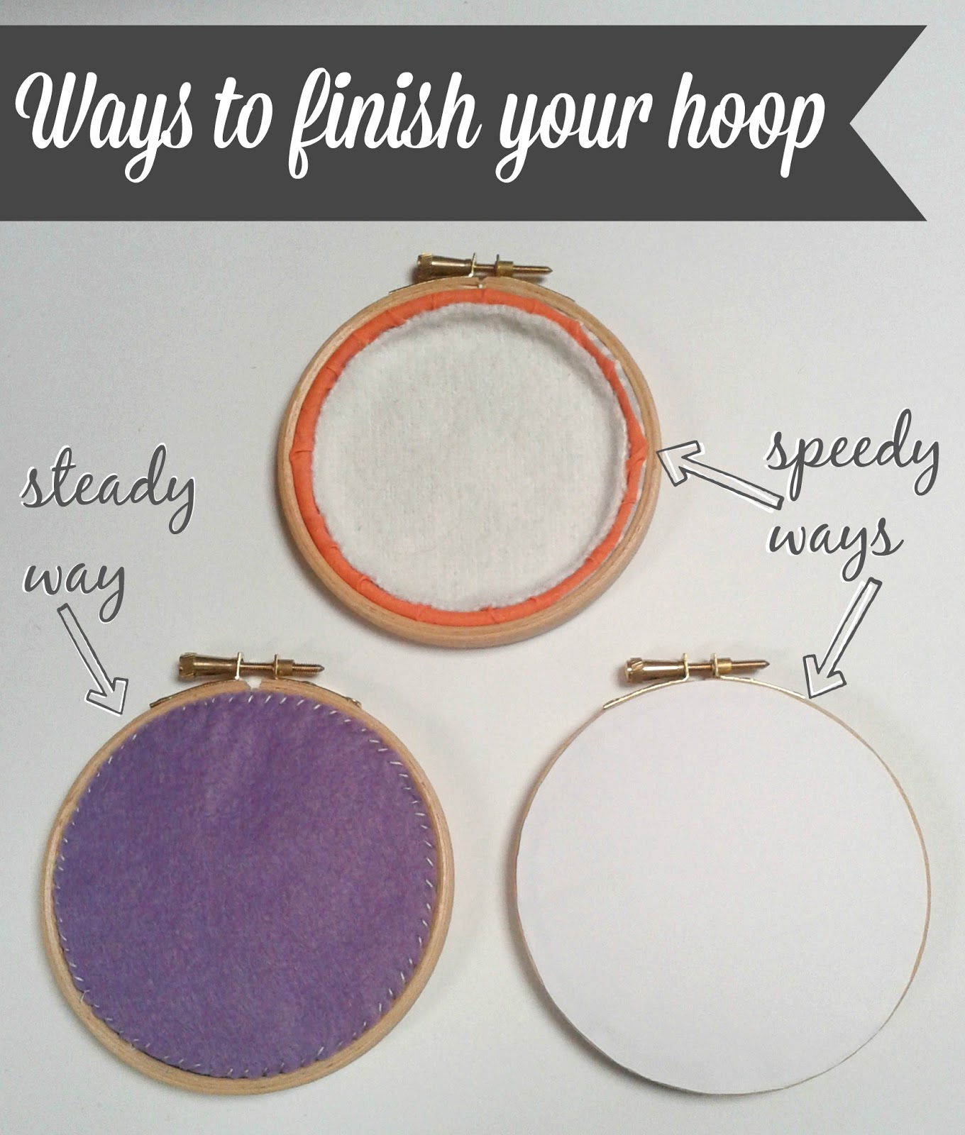 Bloom and sew how to finish your embroidery create