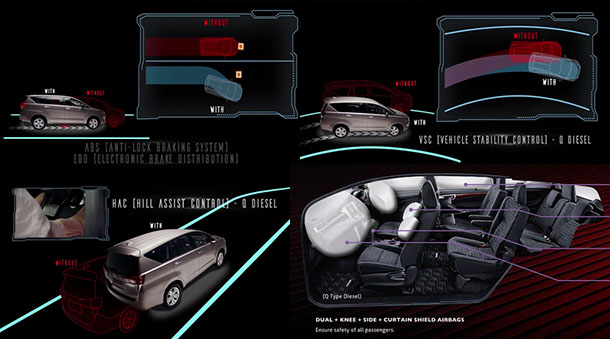 Hill Assist Control Toyota All New Kijang Innova