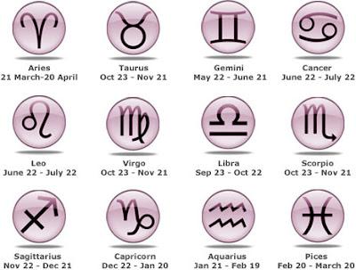Zodiac Signs 2013