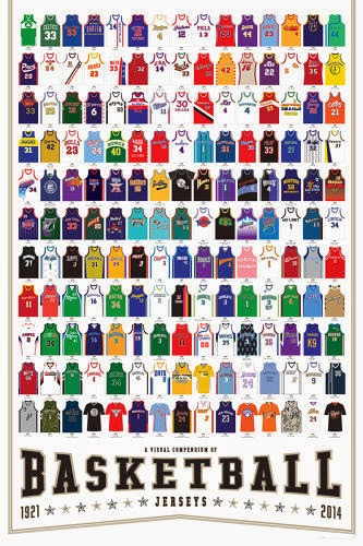Basketball Zoop  Cool NBA Jerseys - Old and New 24b961976