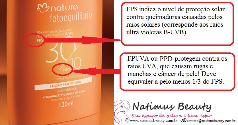 Já o FPUVA protegem contra os raios que causam manchas na pele,  envelhecimento precoce e o mais grave, câncer de pele. De acordo com a nova  regra, ... 6897131209