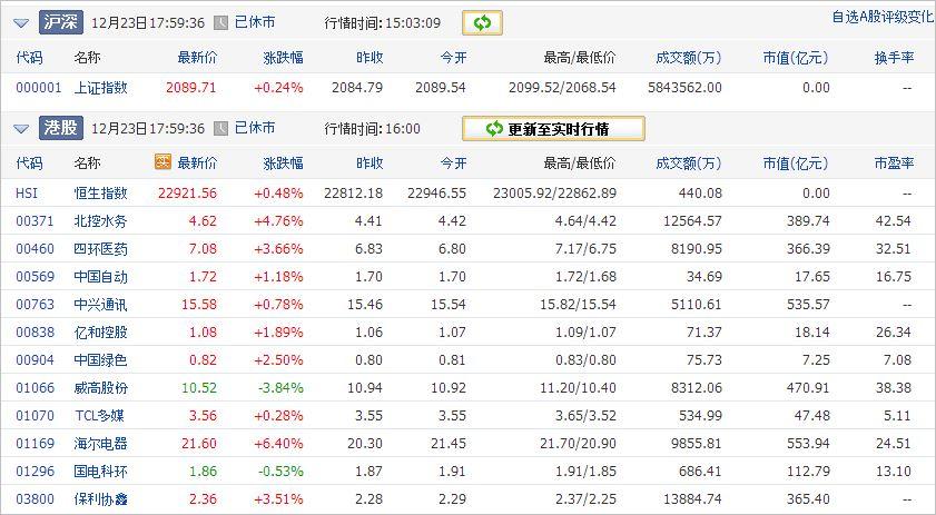 中国株コバンザメ投資ウォッチ銘柄watch20131223