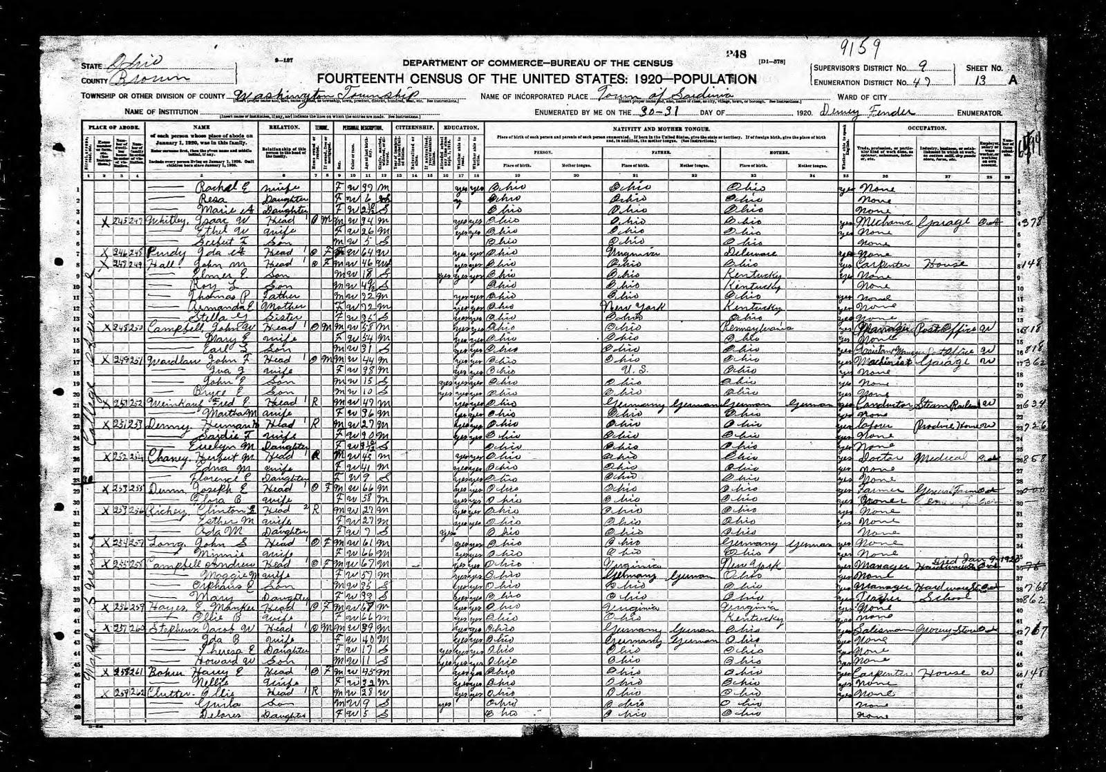 Ohio brown county sardinia - 1920 Us Census Brown County Ohio Population Schedule Sardinia Washington Township Enumeration District Ed 47 Sd 9 Sheet 13a Dwelling 249