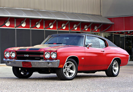 classic muscle cars |Cars Wallpapers And Pictures car ...