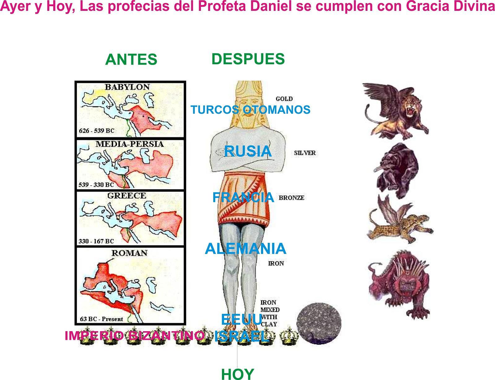 Mauricio Daniels >> Enseñanzas Espirituales Orion: VISIÓN DE NABUCONODOSOR - PROFECIA DANIEL