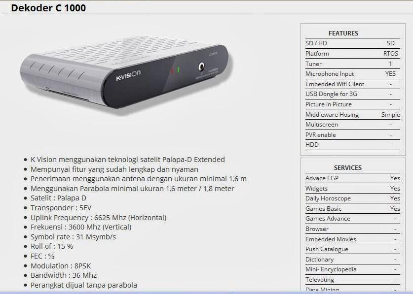 decoder c 1000 kvision