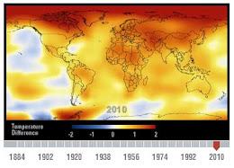 Situação atual do planeta TERRA  através de principais Indicadores