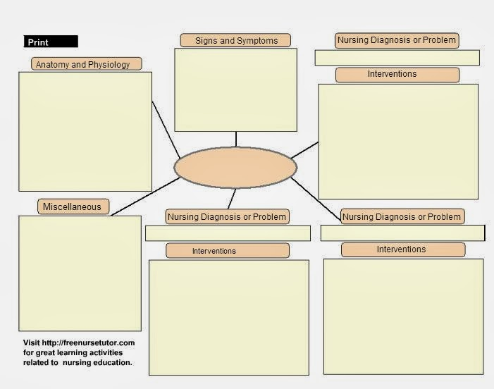 Search Results For Blank Concept Map For Nursing Students