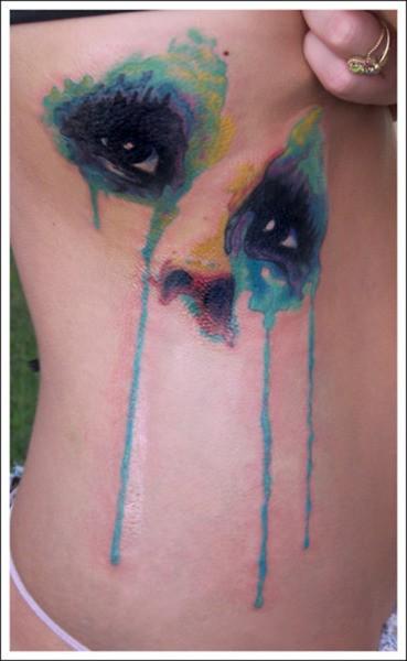 Watercolor Eyes Via Watercolor Pirate Ship Via Watercolor Rain Umrella