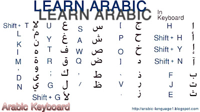 How to learn to type in Arabic? Can you help - Quora