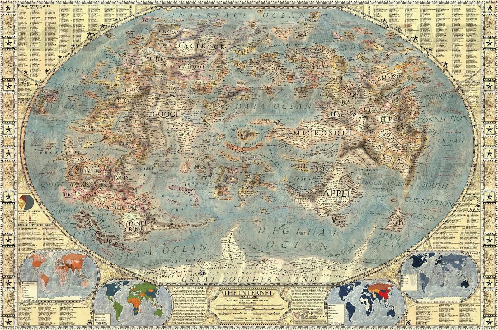 Mapa de Internet de Martin Vargic