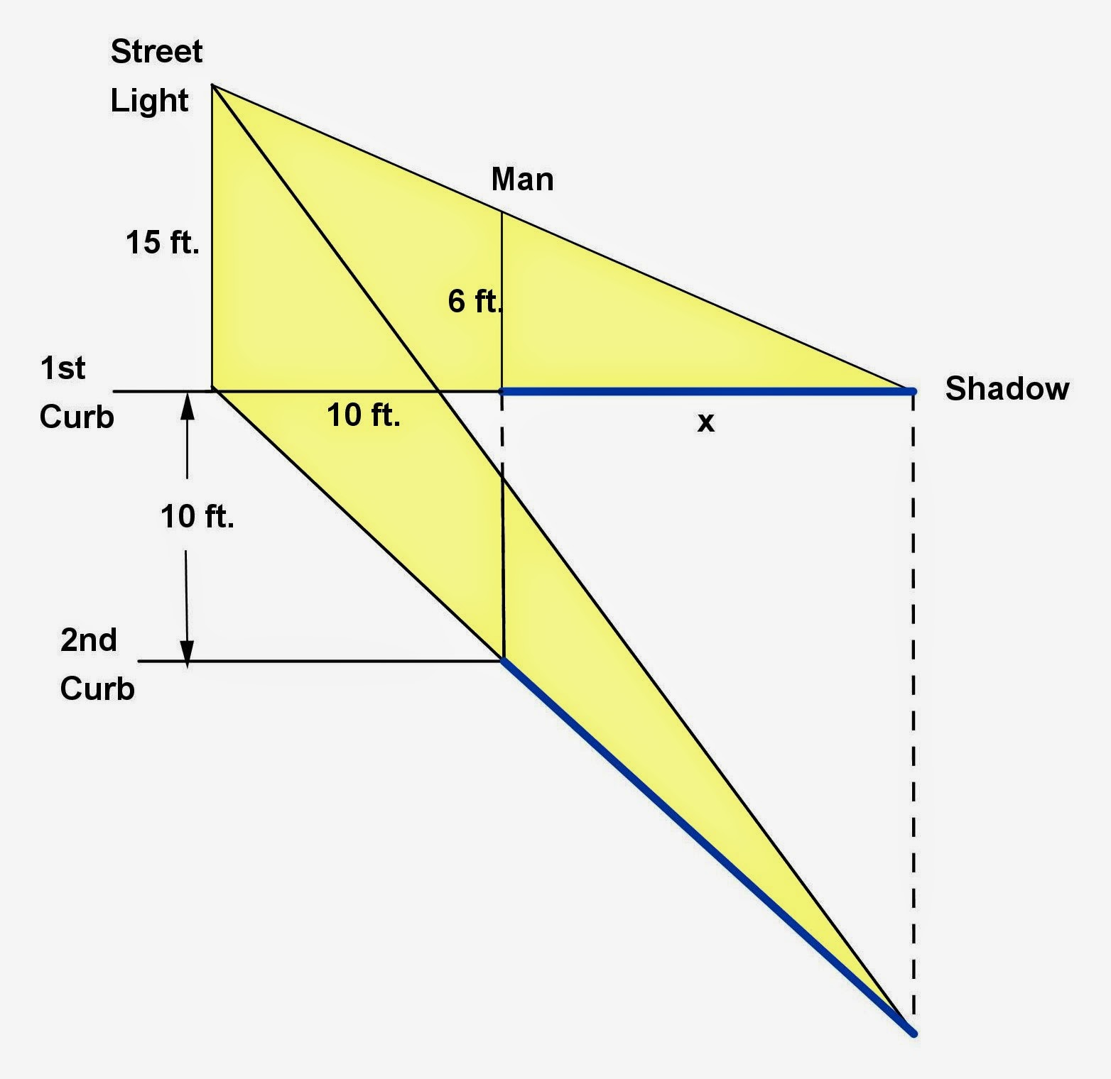 how to solve similar triangles