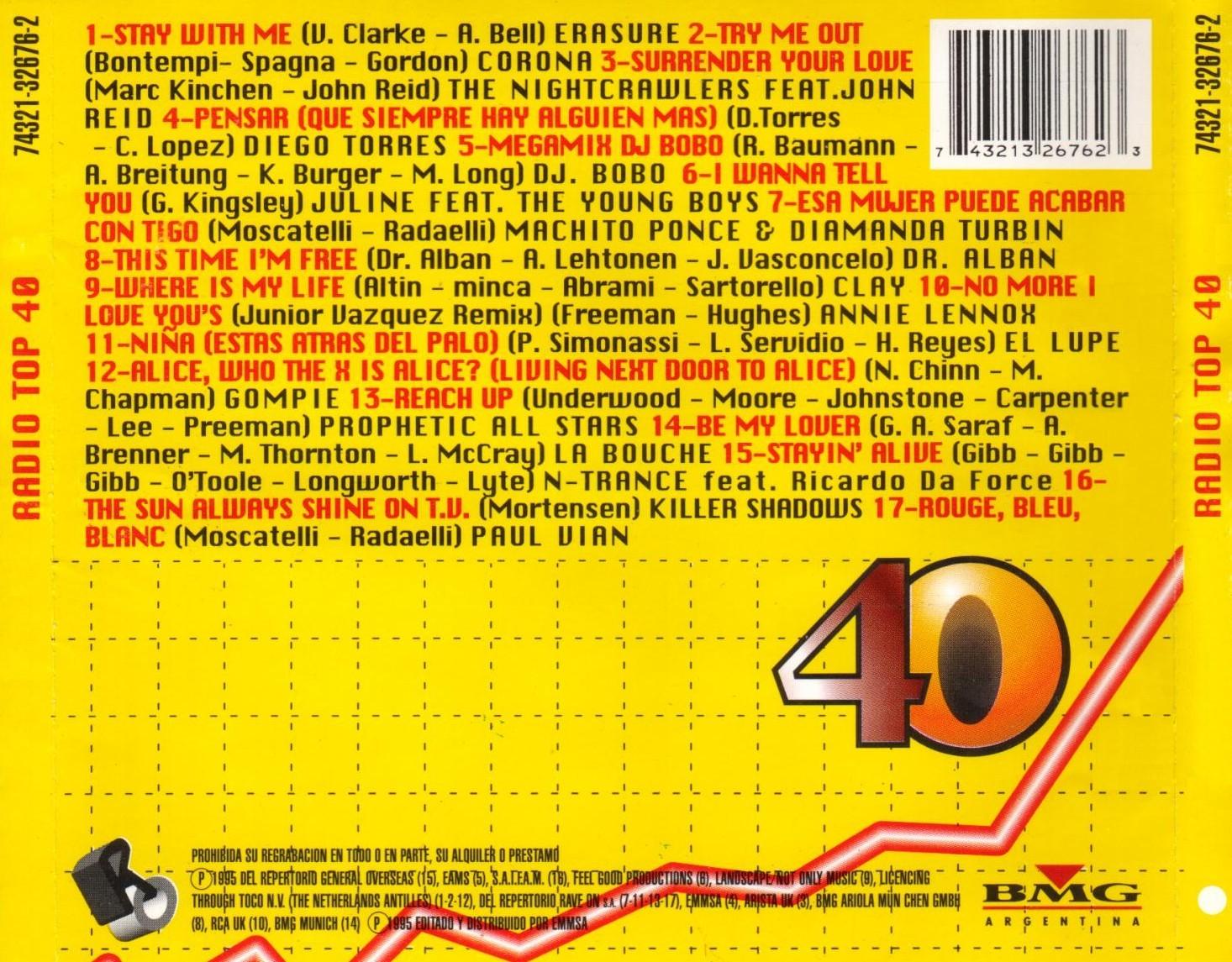 Dance Vs House Radio Top 40 1995