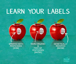 How to Differentiate Organic and Not Organic Fruits?