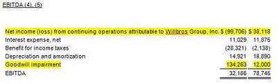 Willbros+Erroneous+EBITDA+Calculation.jp